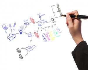 ネットワーク・インフラストラクチャー構築